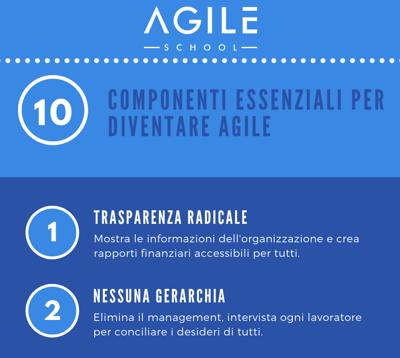 10 componenti per diventare Agile