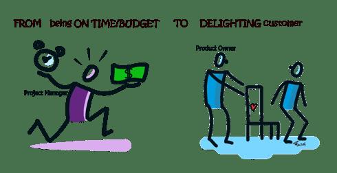 La differenza tra Scrum e il Project management