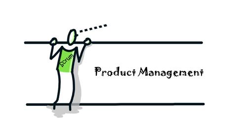 scrum come parte del product management