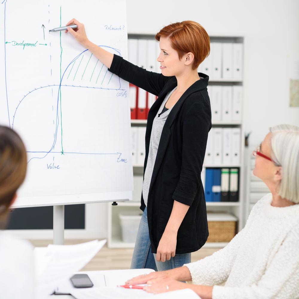 Introduzione ad Agile e le sue metodologie